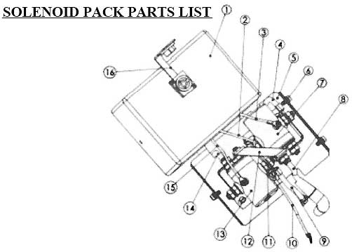 12v solenoid wiring diagram trunk t max winches ew series solenoid pack parts list